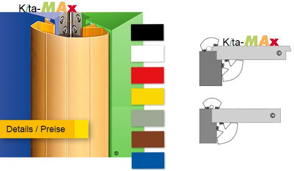 Klemmschutz-Set, Kita-Max, Preise