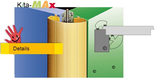 KitaMax - Kinder-Klemmschutz-als Set für beide Seiten